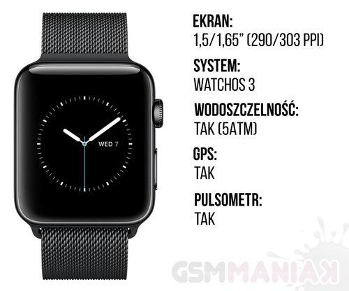 Specyfikacja_Apple_Watch_2