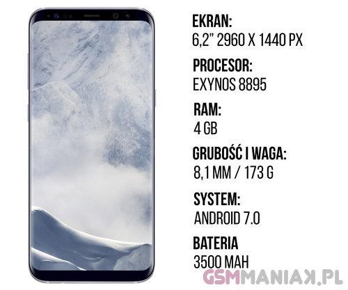 Specyfikacja_Samsung_GalaXy_S8Plus