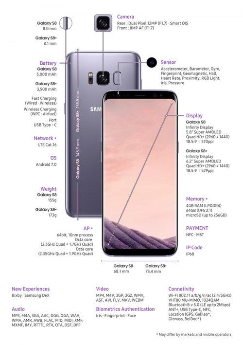 Galaxy-S8-Spec_ka