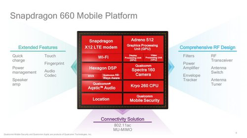 Qualcomm-Snapdragon-660-specs-768x432
