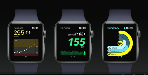 watchOS 4 / fot. Apple