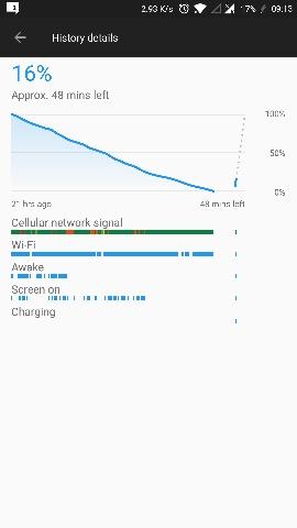 fot. Forum OnePlus
