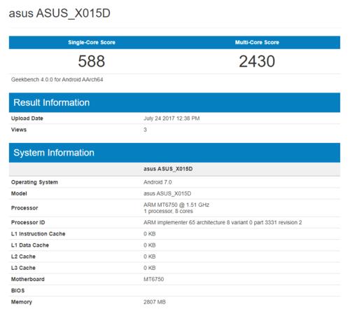 Asus Zenfone 2 Go/ fot. GeekBench