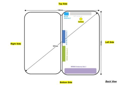 fot. FCC, Mobile Xpose