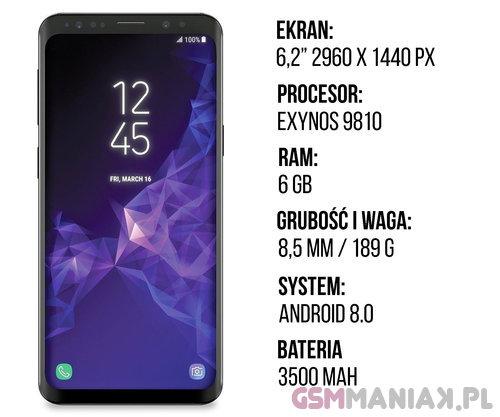 Specyfikacja Samsung Galaxy S9 Plus
