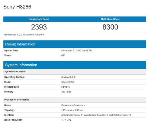 Sony Xperia X2866/fot. Geekbench