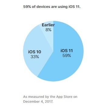 Fot. App Store via GSMarena