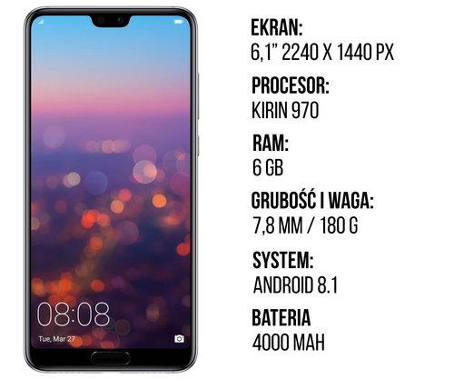 Specyffikacja-Huawei-P20-Pro