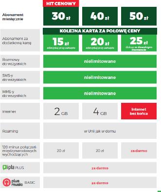 3 nowe taryfy / fot. informacje prasowe