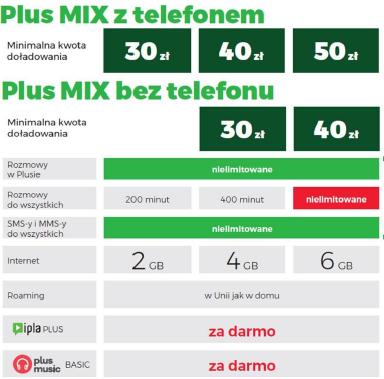 MIX / fot. informacje prasowe
