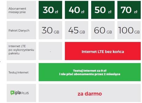 Internet LTE dla osób fizycznych / fot. informacje prasowe