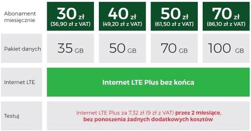 Internet LTE dla firm / fot. informacje prasowe