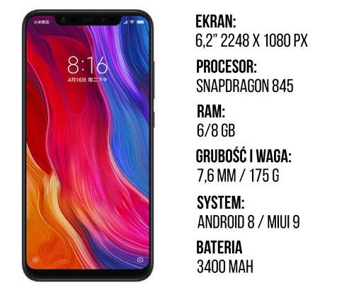 Specyfikacja Xiaomi Mi 8