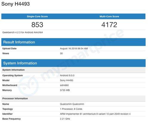 Wynik Xperii XA3 w Geekbench / fot. MySmartPrice