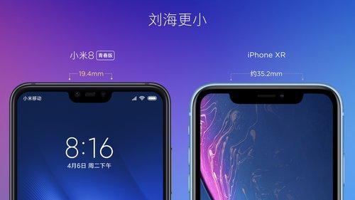 Porównanie z iPhone'em Xr / fot. Xiaomi