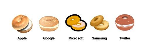 fot. Blog.Emojipedia