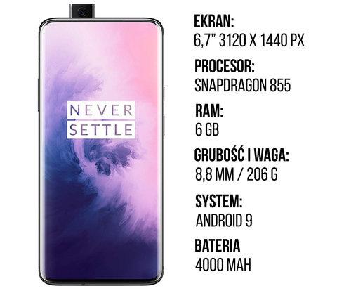 Specyfikacja OnePlus 7 Pro