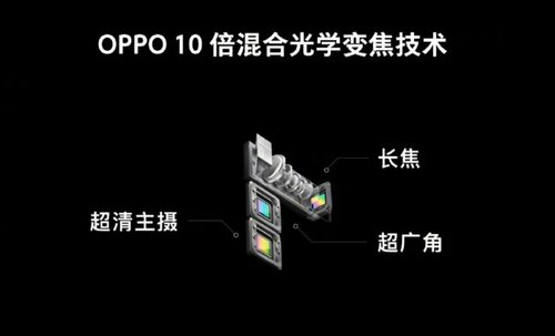 fot. MyDrivers, Oppo
