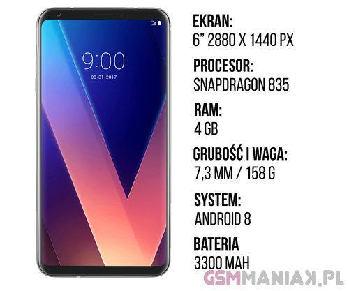 Specyfikacja LG V30