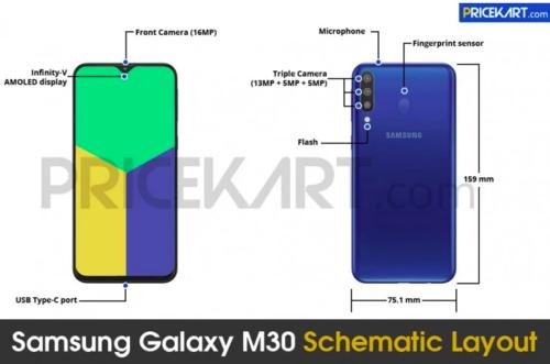 Samsung Galaxy M30/fot. Pricekart.com