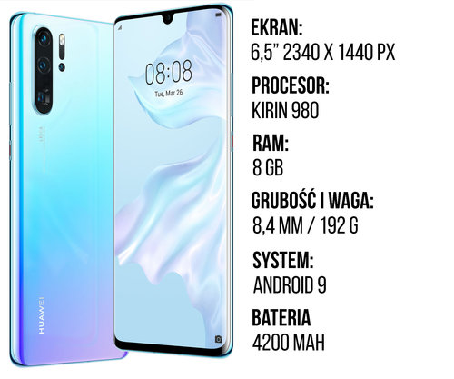 Specyfikacja Huawei P30 Pro