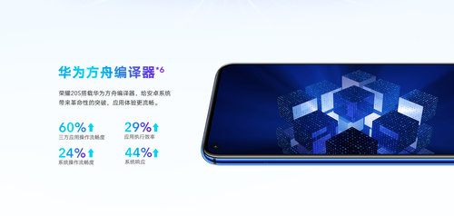 Honor 20s_5