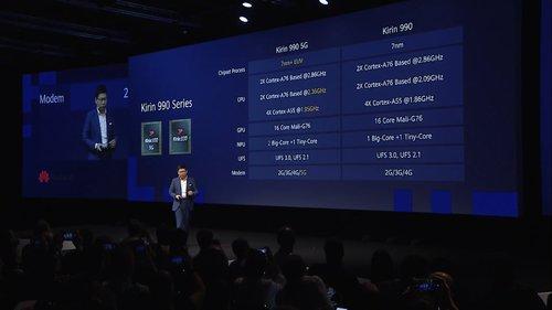 Kirin 990 5G i Kirin 990 / fot. Huawei