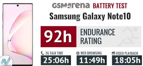 Bateria w Samsungu Galaxy Note 10/ fot. GSMarena