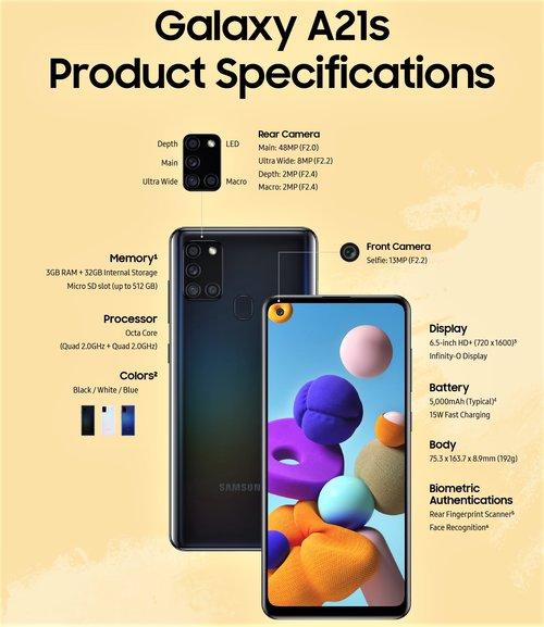 Opis specyfikacji Galaxy A21s / fot. Samsung
