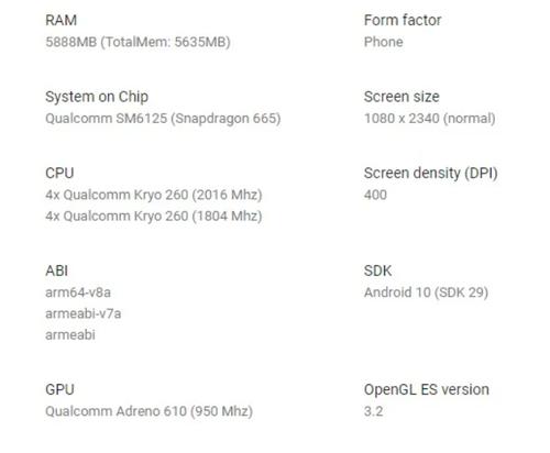 Specyfikacja HTC Desire 20 Pro/fot. Gizmochina