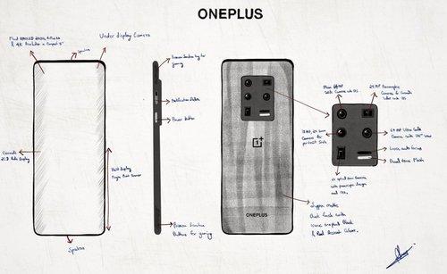 Szkic społeczności/fot. OnePlus