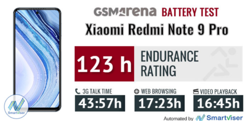 Bateria w Redmi Note 9 Pro jest naprawdę świetna/fot. GSMarena