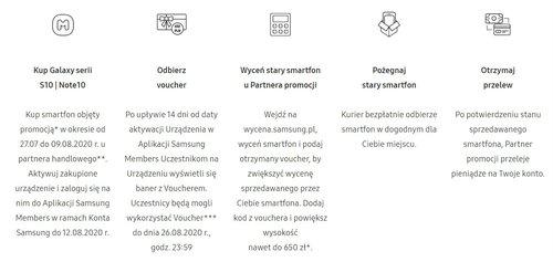 Zasady promocji Samsung Odkup (seria Galaxy Note 10 i Galaxy S10)