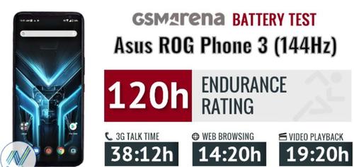 ASUS ROG Phone 3 w teście baterii/fot. GSMarena