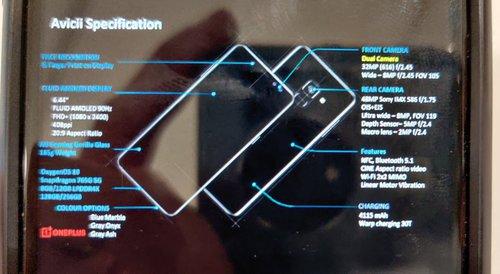 Specyfikacja OnePlus Nord / fot. Evan Blass