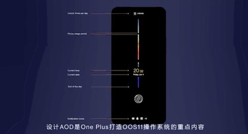 Aktualizacja przyniesie nowe AoD do smartfonów OnePlus