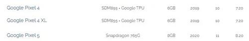pixel 5 procesor