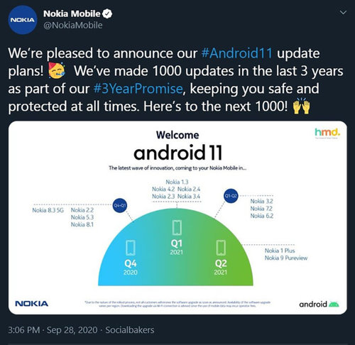 nokia-android-11-update-roadmap-news-695x675