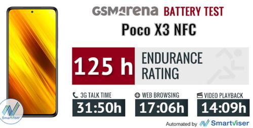 POCO X3 NFC ma najlepszą baterię wśród smartfonów z ekranem 120 Hz/fot. GSMarena