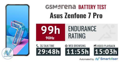 ASUS Zenfone 7 Pro oferuje naprawdę świetną baterię/fot. GSMarena