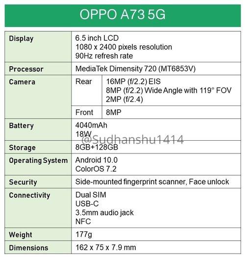 OPPO A73 5G / fot. Sudhanshu