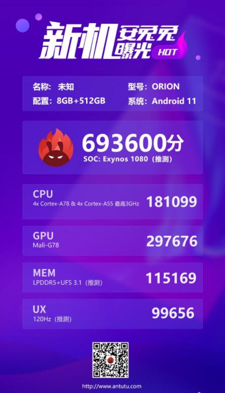 Загадочный Samsung Orion покоряет рейтинг AnTuTu