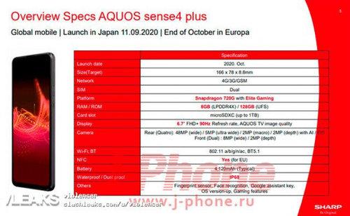 Sharp Aquos Sense4 Plus/fot. SlashLeaks