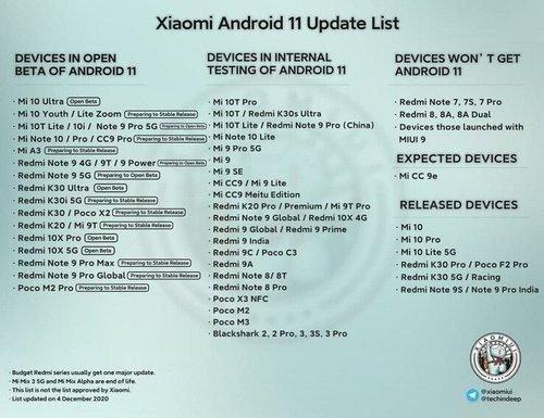 fot. Xiaomi & MIUI News