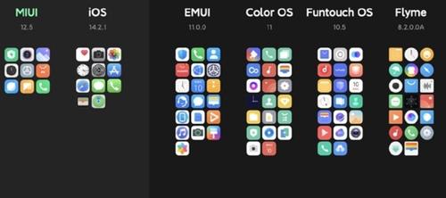MIUI 12.5/fot. Xiaomi