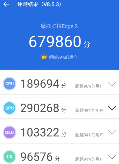 Motorola Edge S będzie bardzo wydajnym telefonem/fot. AnTuTu via Weibo