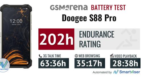 DOOGEE S88 Pro ma najlepszą baterię na rynku/fot. GSMarena
