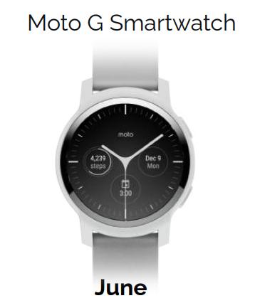 Moto G Smartwatch/ fot. Twitter Felipe Berhau