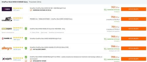 Nowa cena OnePlus Nord N100 w Polsce/fot. Ceneo
