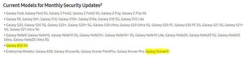 Samsung Galaxy A52 5G na liście wsparcia producenta / fot. Sammobile